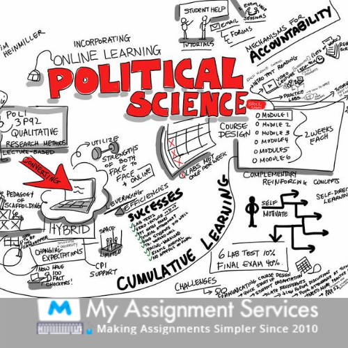 political science assignment help by experts