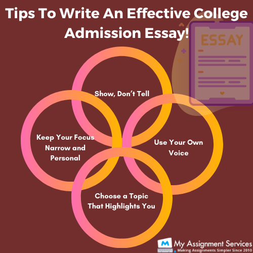 tips to write an effective college admission essay