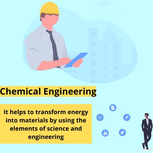 chemical engineering assignment help by experts