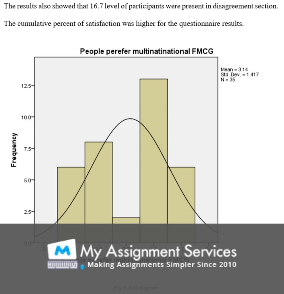 dissertation writing - assessment sample 4