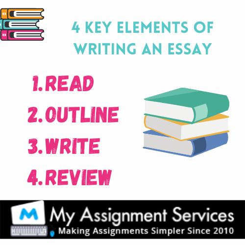 key elements of essay wriitng