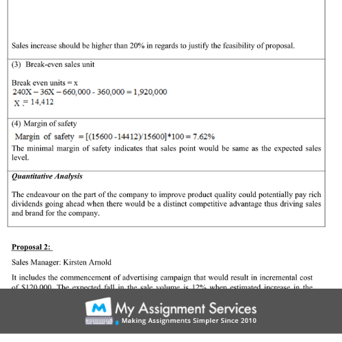 management accounting assignment sample