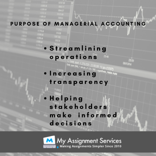 managerial accounting assignment help uae