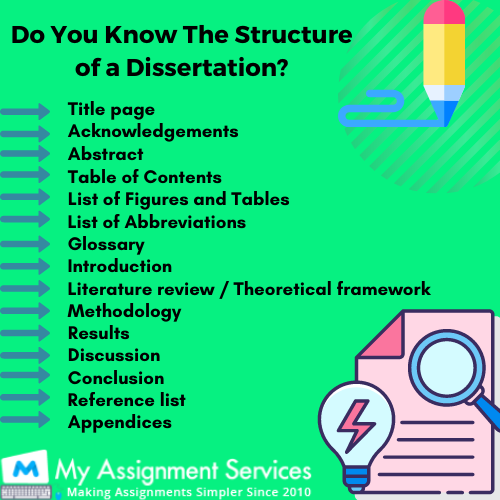 structure of a dissertation