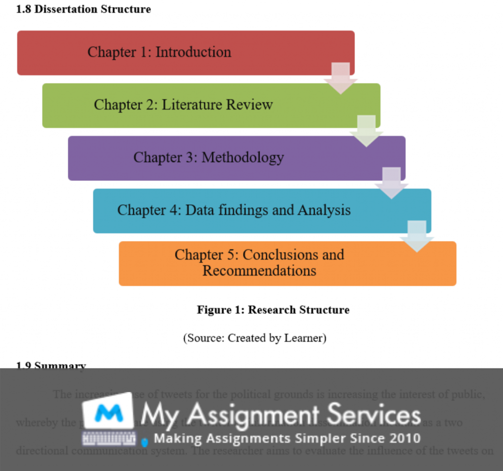 thesis assessment structure